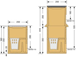 Image Channel dimensions for SELF yard sump