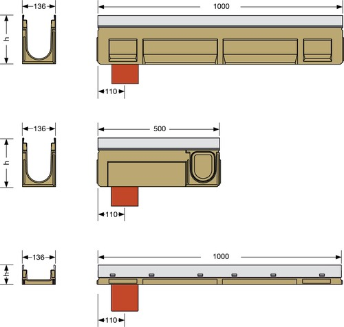Image Gutter size for KE-100 Reinforced edge channel