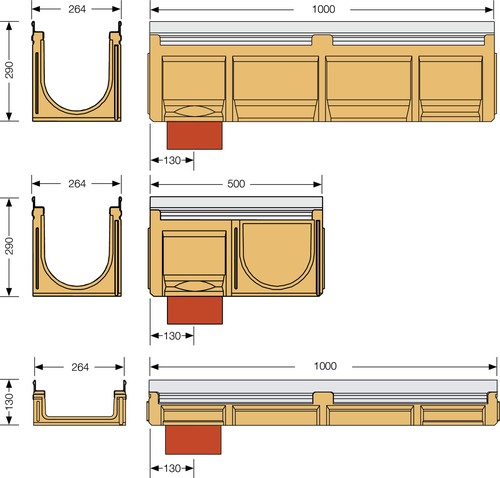 Image Gutter size for KE-200 Reinforced edge channel