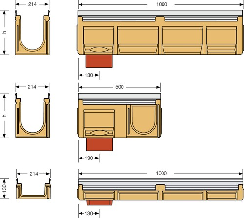 Image Gutter size for KE-150 Reinforced edge channel